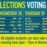 UCDSU Final Election Results