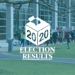 UCDSU Class Rep Elections See 63% of Positions Uncontested