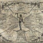 Student Horoscopes by Manét | Turbine