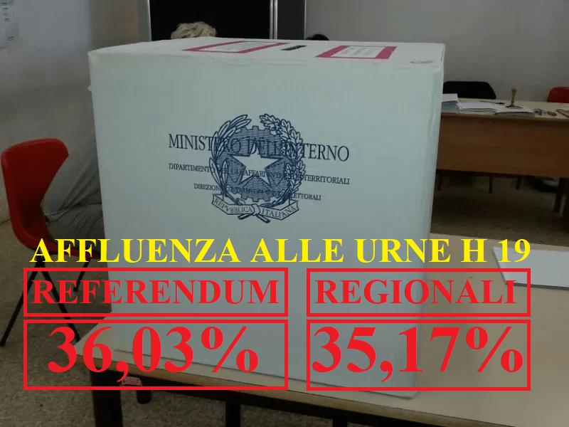 COMUNE COLLIGIANO, AFFLUENZA ALLE URNE ALLE 19: REFERENDUM AL 36,03% – ELEZIONI REGIONALI 35,17%