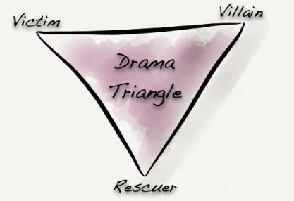 victim-villam-rescuer