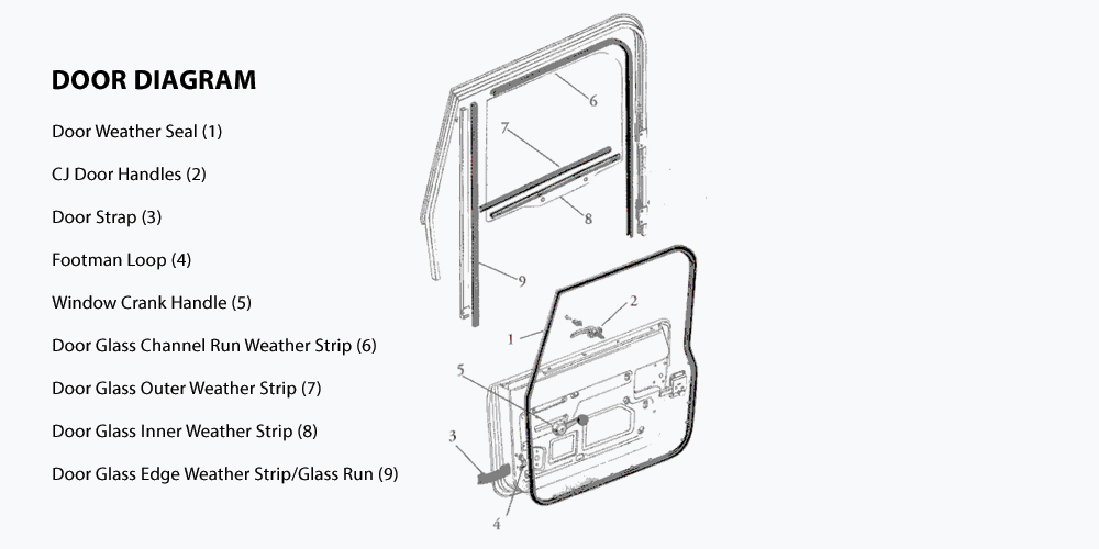 Doors & Parts