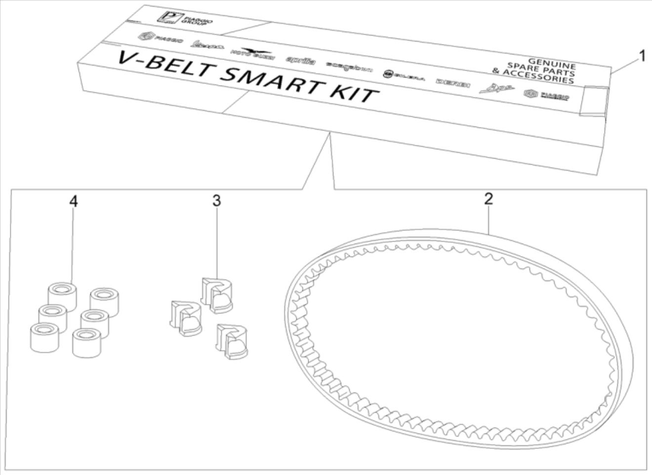 Piaggio Beverly 300 IE E4 Inspektionskit V-Belt Smart Kit
