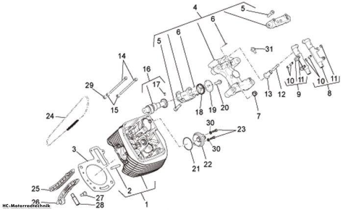 Moto Guzzi Links Zylindersteuer Stelvio 1200 NTX ABS
