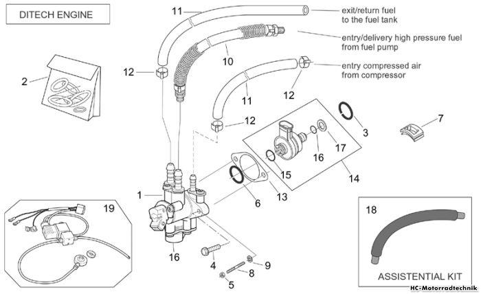 Aprilia Spritzeinheit (Ditech) SR Di-Tech+Carburatore 50