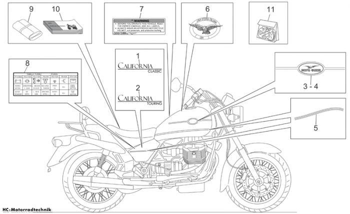 Moto Guzzi Kleber-Deko California Classic Touring 1100