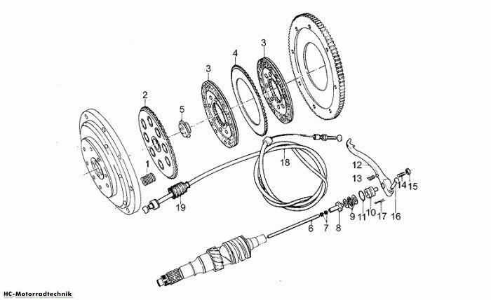 Kupplungswechsel Moto Guzzi