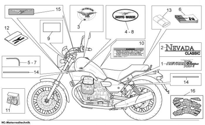 Moto Guzzi Abziehb. u. Schilder Nevada Classic IE 750