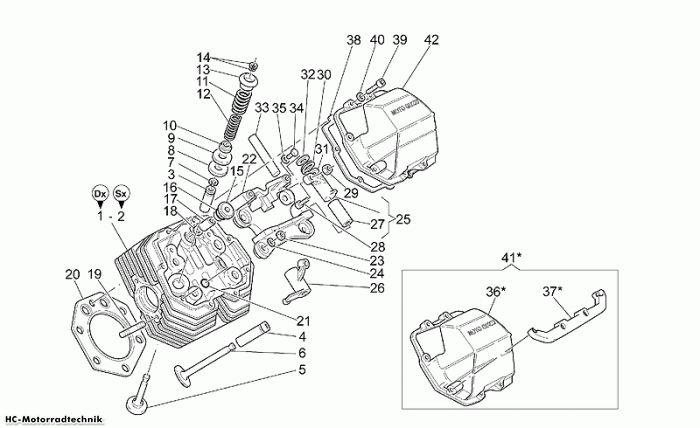Moto Guzzi Zylinderkopf California Jackal 1100