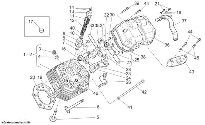 Moto Guzzi Zylinderkopf und Ventile I Breva V IE 850