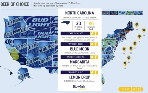 beer-by-state-intoxication-nation-north-carolina-statistics