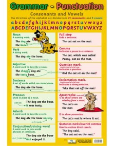 Picture also punctuation colman rh colman weebly