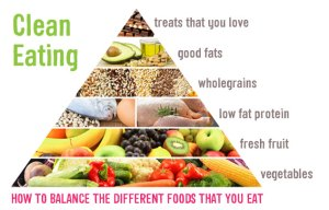 clean-eating-pyramid