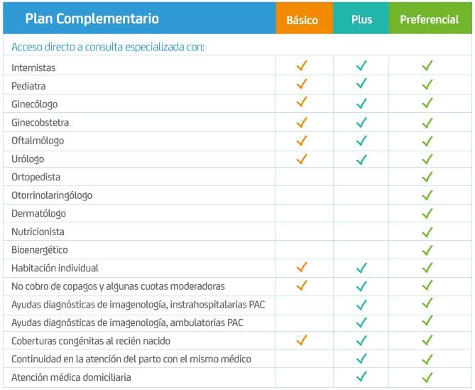 Colombie assurance santé SURA