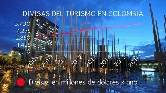 Tourism-Currencies-2016