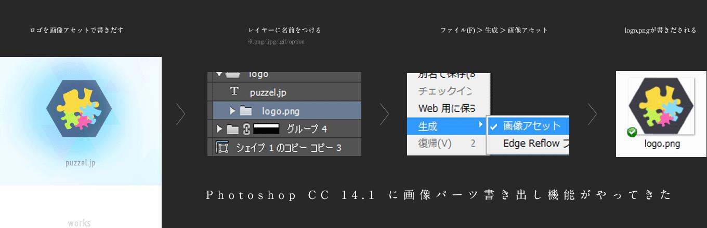 Photoshop CC 14.1 に画像パーツ書き出し機能がやってきた