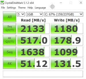 SnapCrab_CrystalDiskMark 512 x64_2016-4-3_13-16-27_No-00