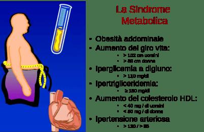 obesità, sindrome metabolica