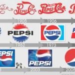 브랜드 전략을 위한 색채연구의 가치