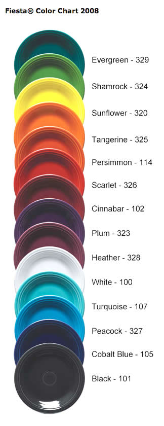 Fiestaware Color Guide : fiestaware, color, guide, Coloraday
