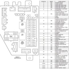 2000 Jeep Cherokee Sport Speaker Wiring Diagram Pea Flower Fuse Box Label Data Block
