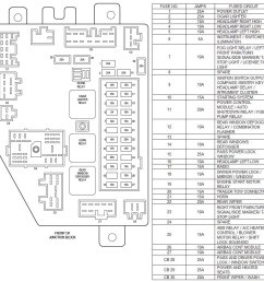2008 jeep fuse box wiring diagram 2010 jeep wrangler fuse box layout [ 963 x 948 Pixel ]