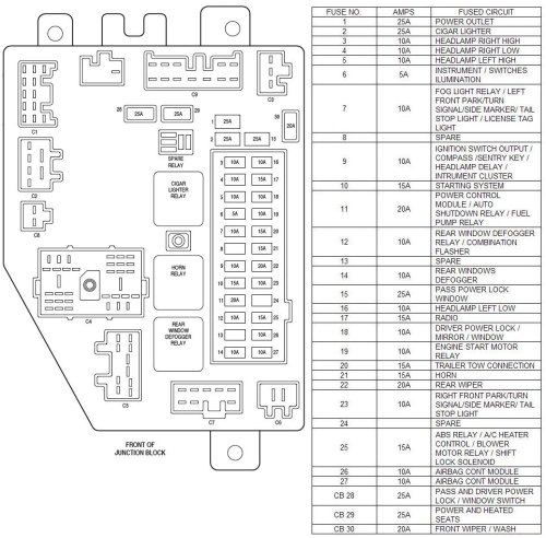 small resolution of 2013 jeep patriot fuse box diagram wiring diagram metajeep patriot fuse panel diagram wiring diagram user