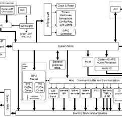 Uverse Nid Wiring Diagram Hr44 Directv Rvu Wireless Router Auto