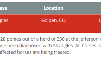 Strangles Outbreak in Colorado