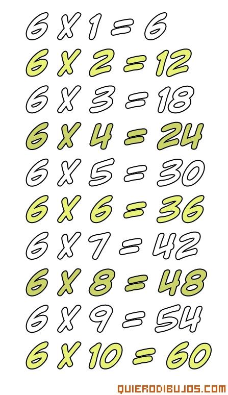 Tablas para aprender a multiplicar  Dibujos para colorear  Colorear imgenes