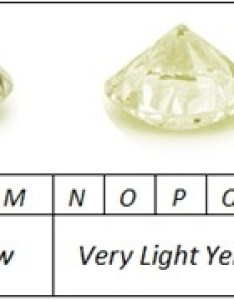 Diamond color chart illustration also fancy colored grading scale hue saturation and tone rh coloreddiamondguide