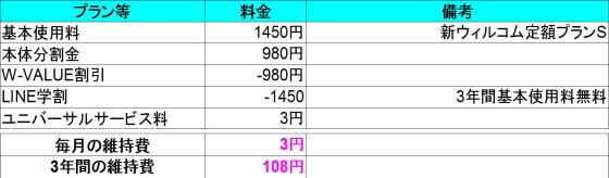 WILLCOM15円_主回線+LINE学割(寝かせ)
