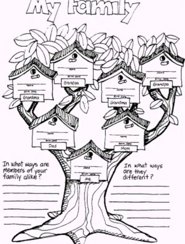 family tree coloring page # 19