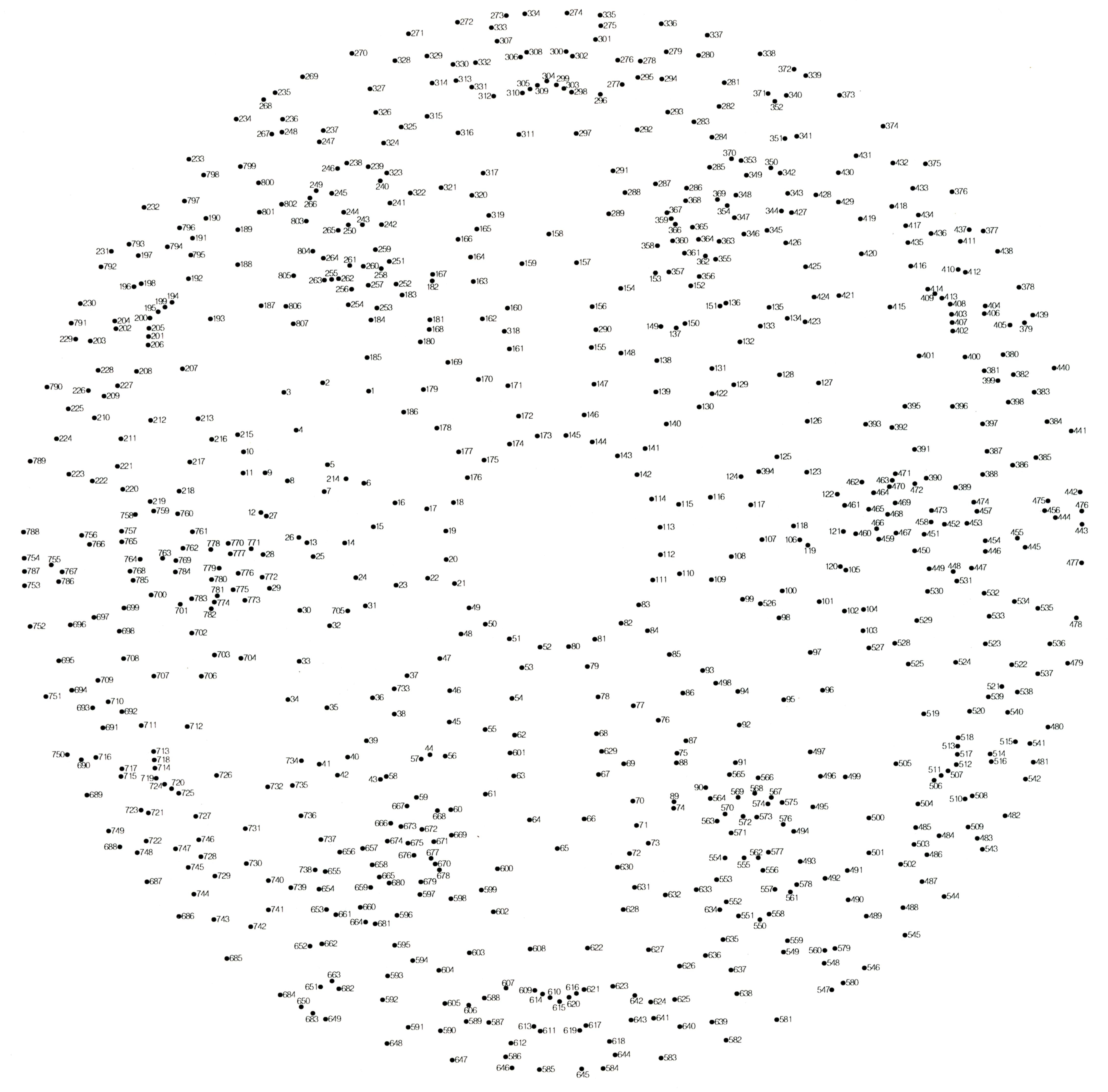 Hard Dot To Dots