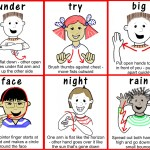 Finger American Sign Languages