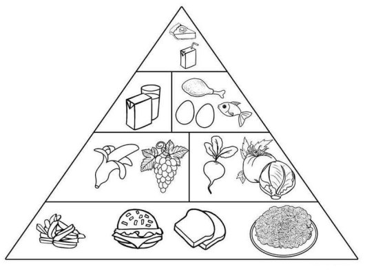 Food Pyramid Program Coloring Printable Pages