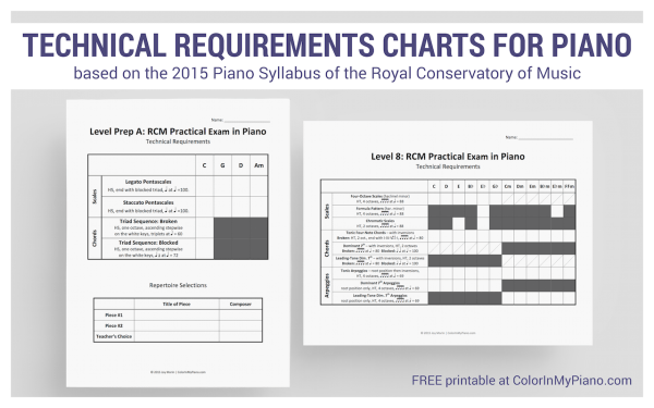 photograph regarding Music Practice Chart Printable Free titled Freebie: Technological Needs Charts for RCMs 2015 Piano