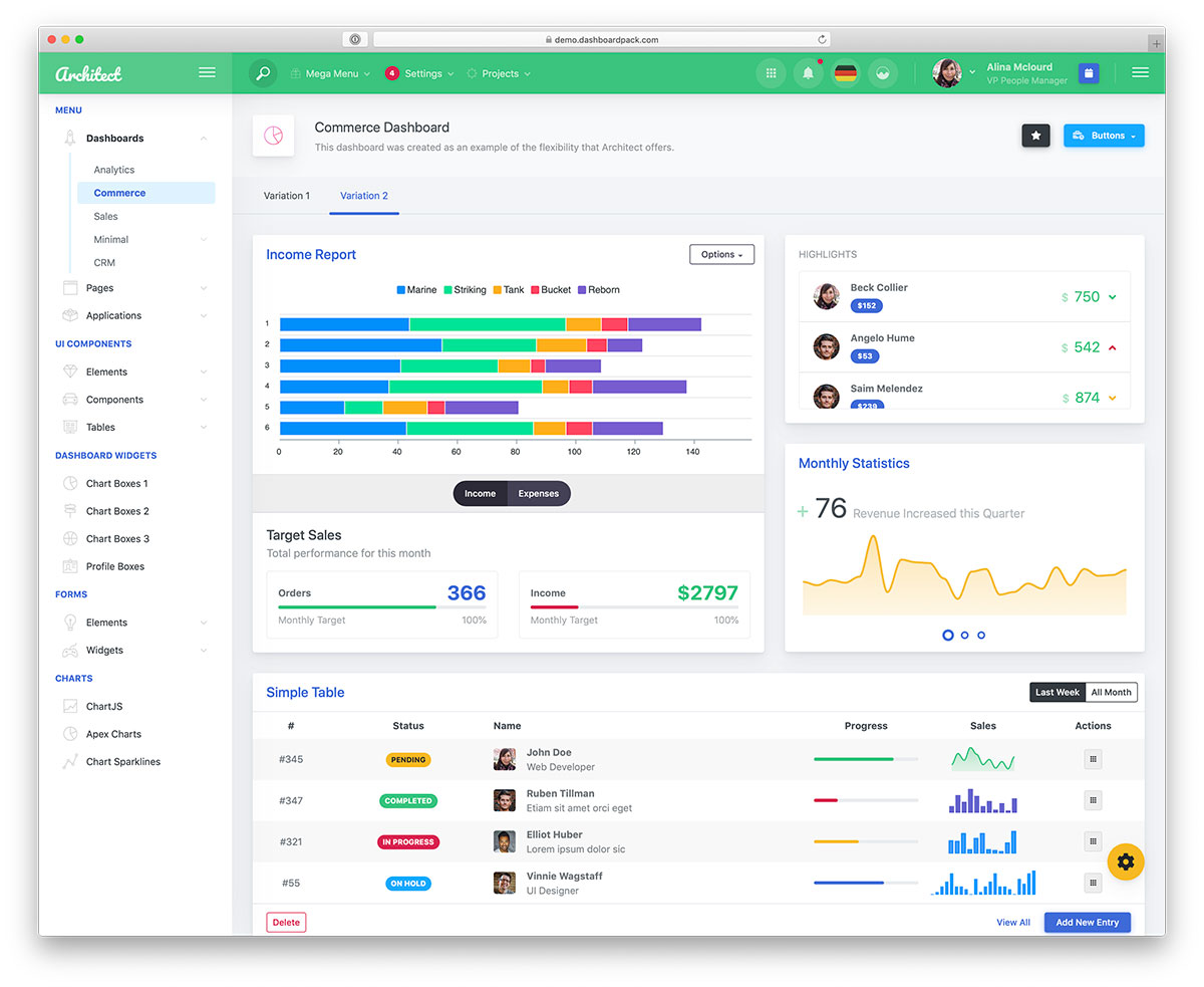 33 Best Bootstrap 4 Admin Templates For Web Apps