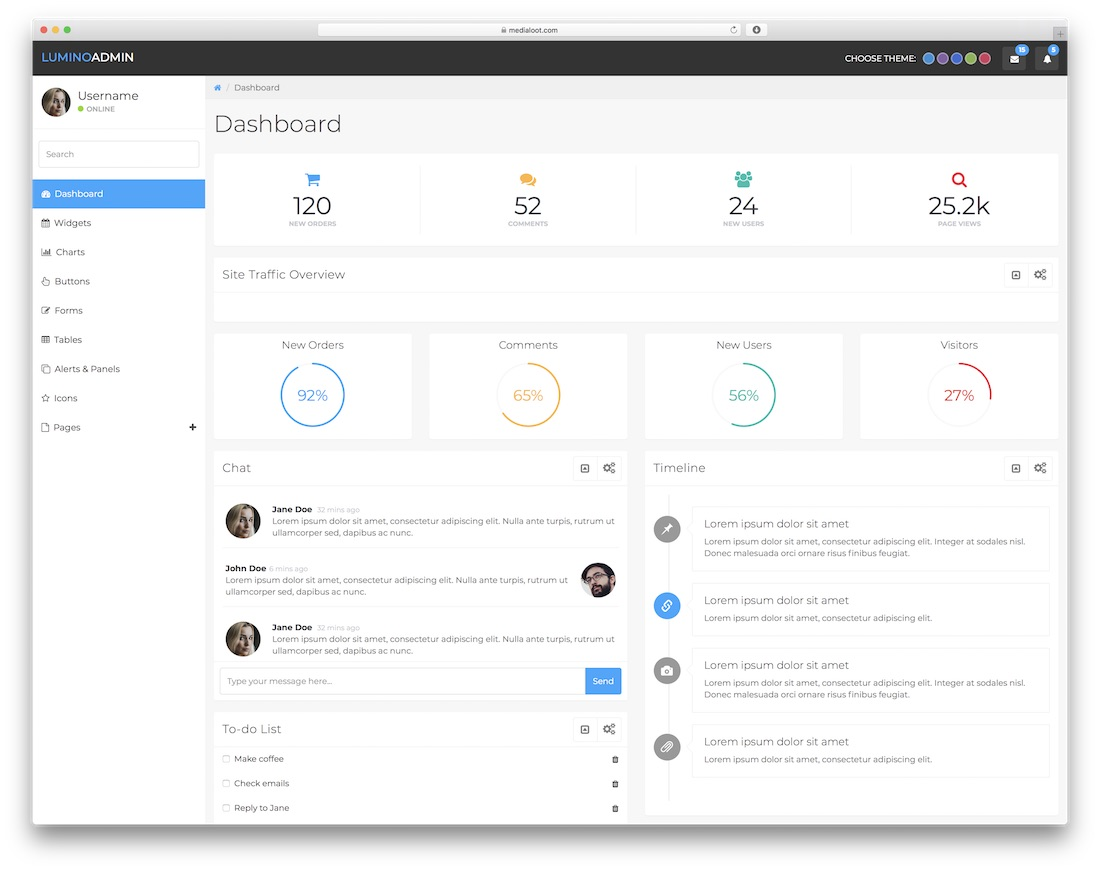 Product Dashboard Template