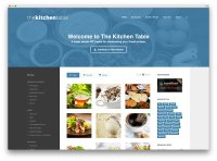 20+ Awesome Food WordPress Themes to Share Recipes 2016 ...