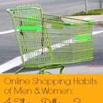 Online Shopping Habits (Men vs. Women): Infographic