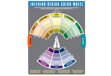 Interior Design Wheel