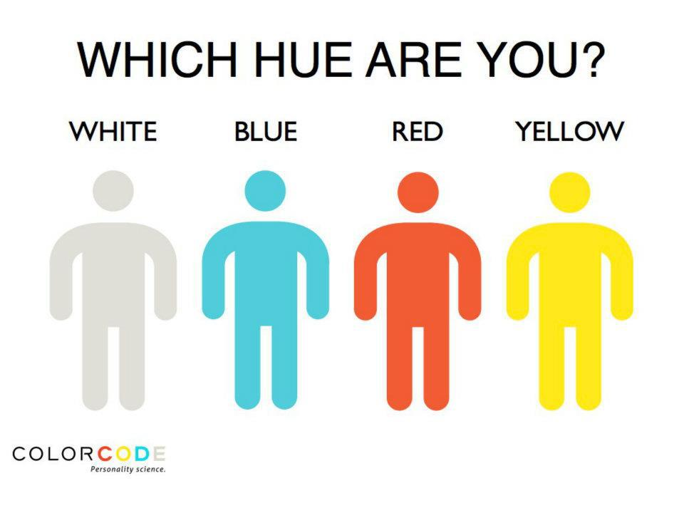 Nerdy image regarding printable color code personality test
