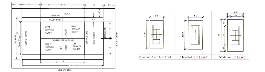 measurement of tennis court with diagram 700r4 4th gear lockup wiring construction basics