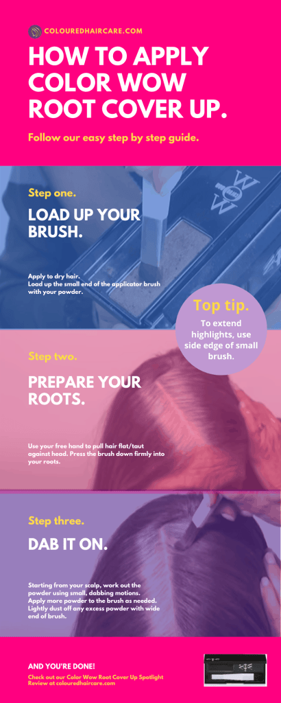 how to use color wow cover up infographic