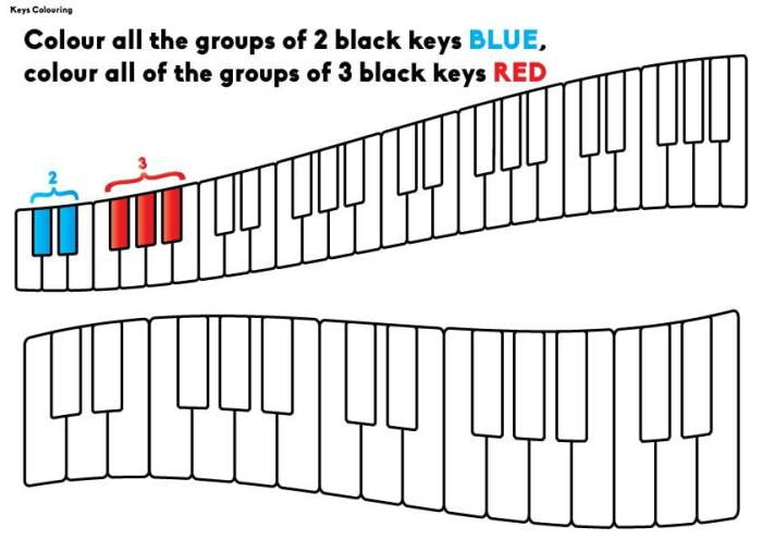 Groups of Black Keys Worksheet - Colourful Keys
