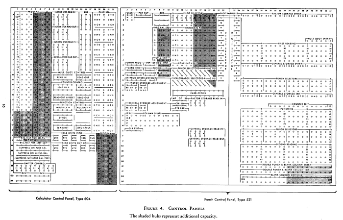 IBM 604 Control Panel