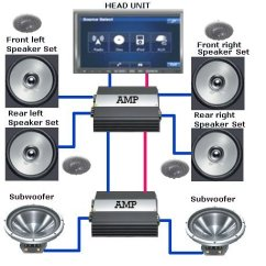 Sony Car Radio Stereo Audio Wiring Diagram 2001 Suzuki Gsxr 750 Systems Cd Dvd Ipod Iphone Amps Speakers