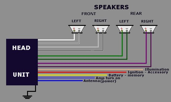car_audio_head_unit_colors car stereo wire color chart efcaviation com car stereo speaker wiring diagram at aneh.co