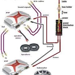 Wiring Diagrams For Car Stereo Installations 2004 Chevy Silverado 2500hd Bose Radio Diagram Audio Systems Cd Dvd Ipod Iphone Amps Speakers